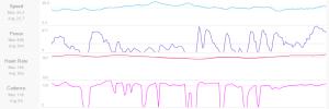 cyclopark_data