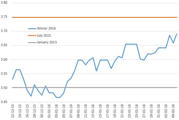 watts_per_kg_chart_v2
